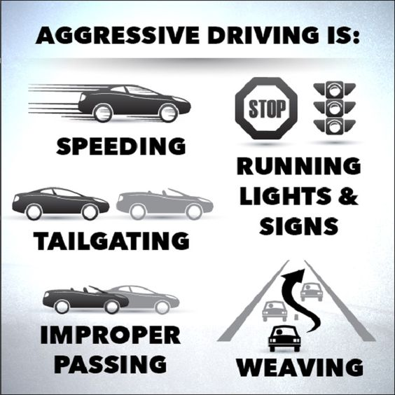 Aggressive Driving is: Speeding, Running Lights and Signs, Tailgating, Improper Passing, Lane Weaving